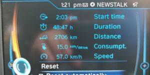 15kWh/100km